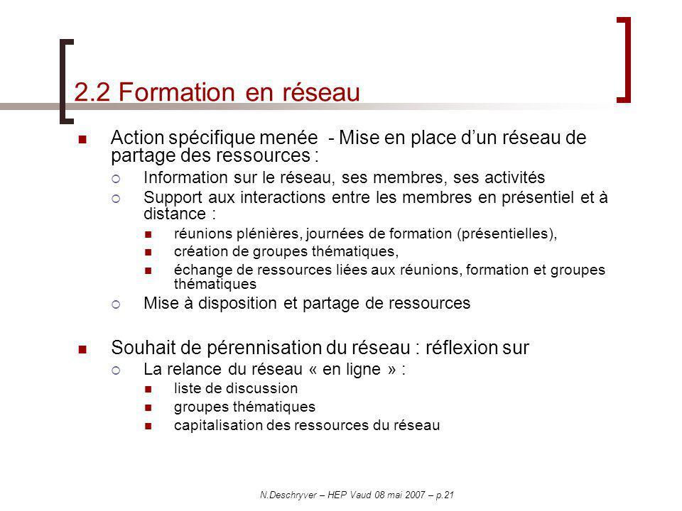N.Deschryver – HEP Vaud 08 mai 2007 – p.21