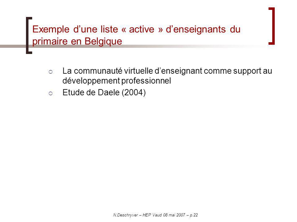 Exemple d'une liste « active » d'enseignants du primaire en Belgique
