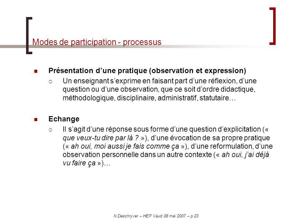 Modes de participation - processus