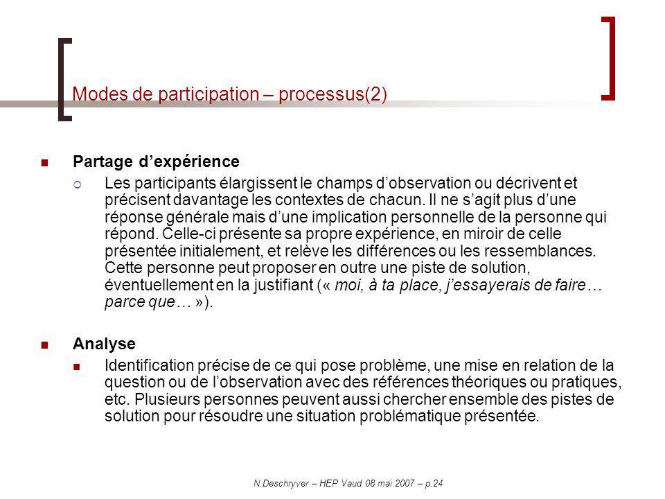 Modes de participation – processus(2)