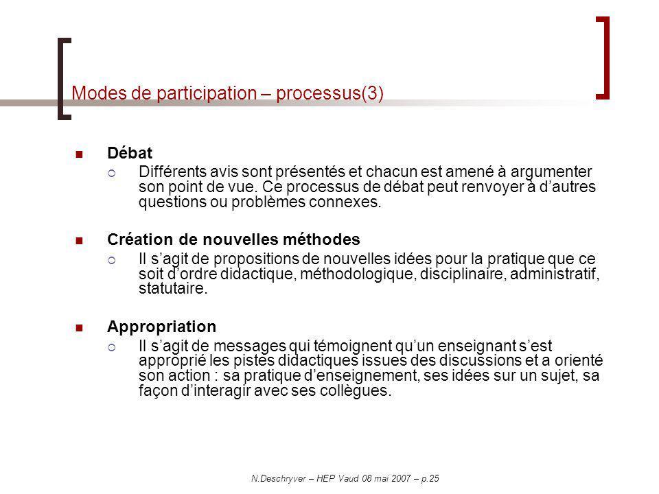 Modes de participation – processus(3)