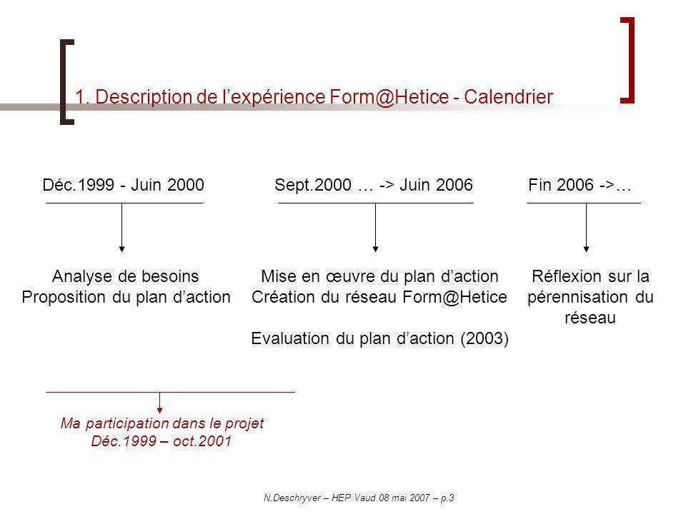 1. Description de l'expérience Form@Hetice - Calendrier