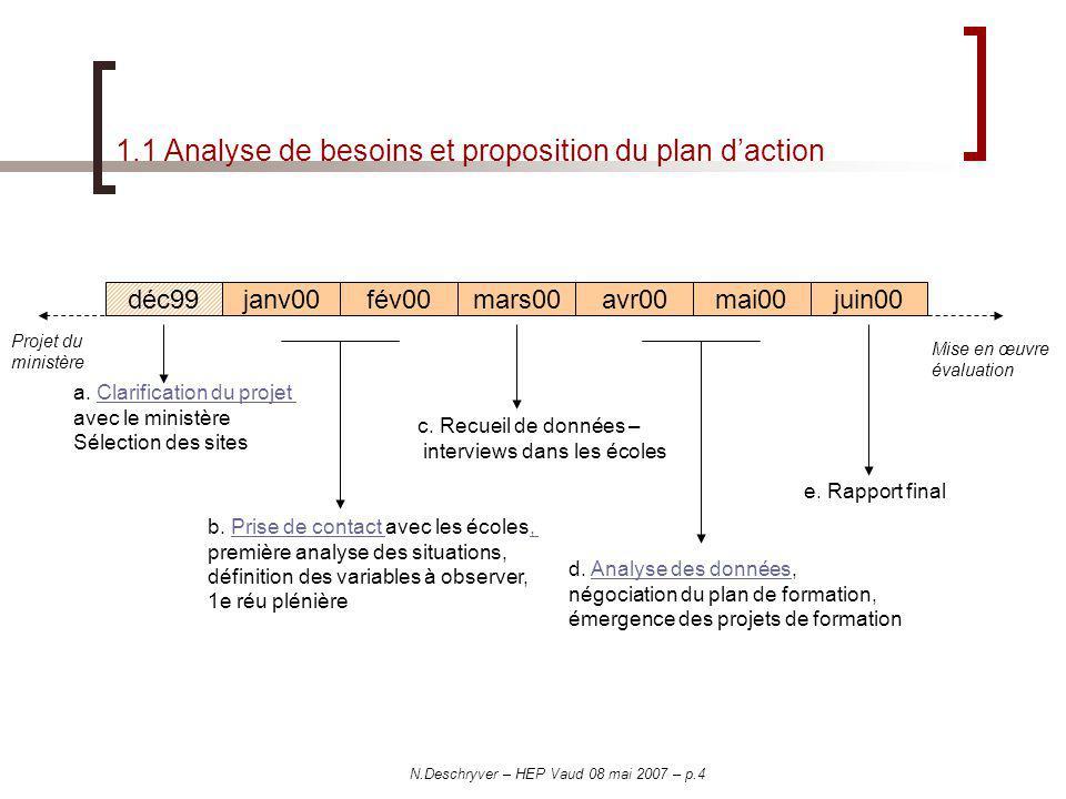 1.1 Analyse de besoins et proposition du plan d'action