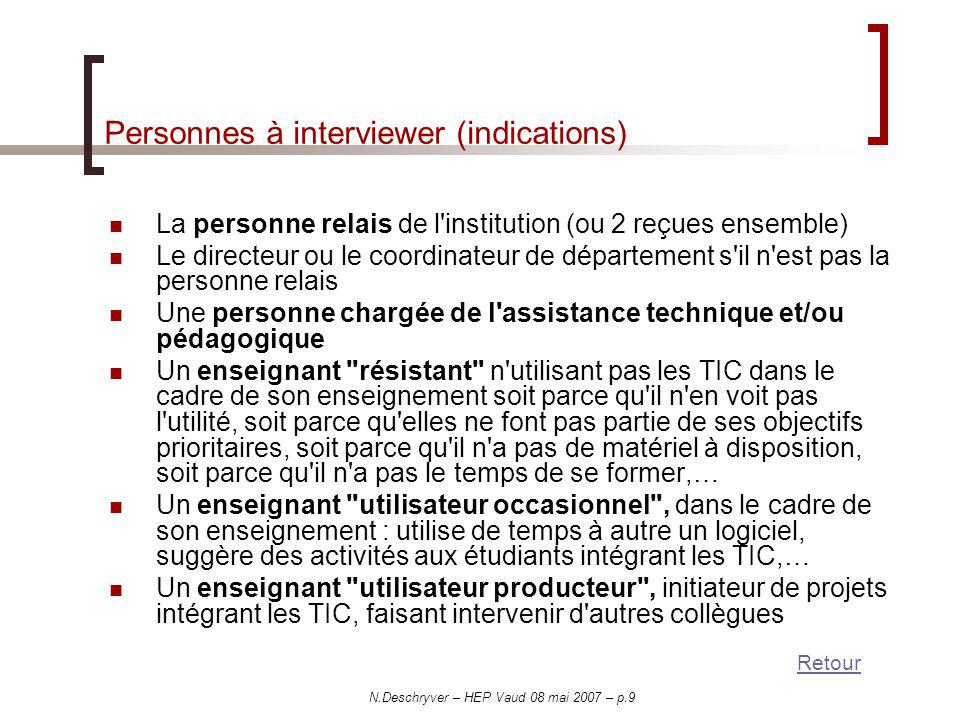 Personnes à interviewer (indications)