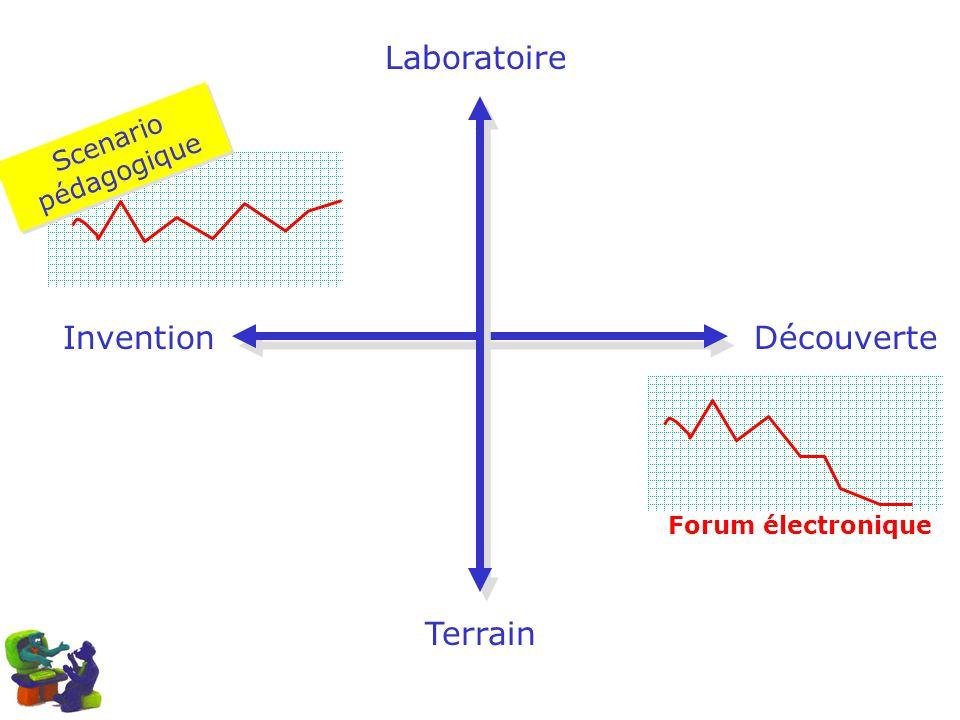 Laboratoire Invention Découverte Terrain Scenario pédagogique