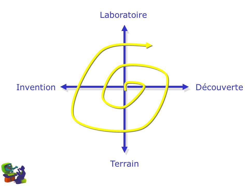 Laboratoire Invention Découverte Terrain