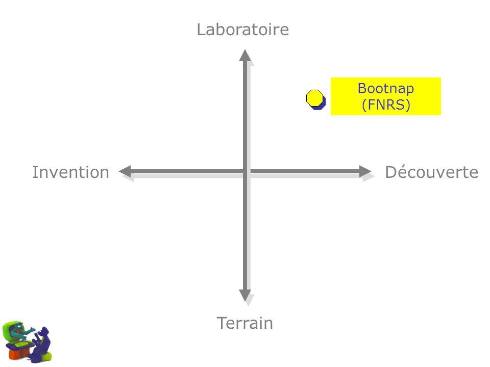 Laboratoire Bootnap (FNRS) Invention Découverte Terrain