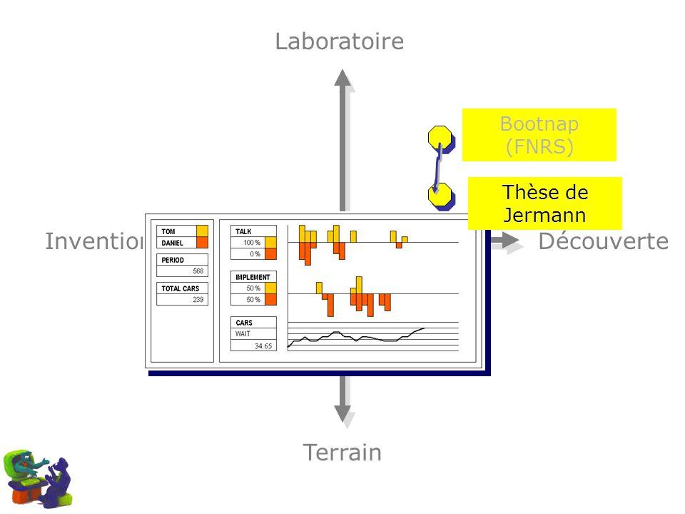 Laboratoire Invention Découverte Terrain Bootnap (FNRS)