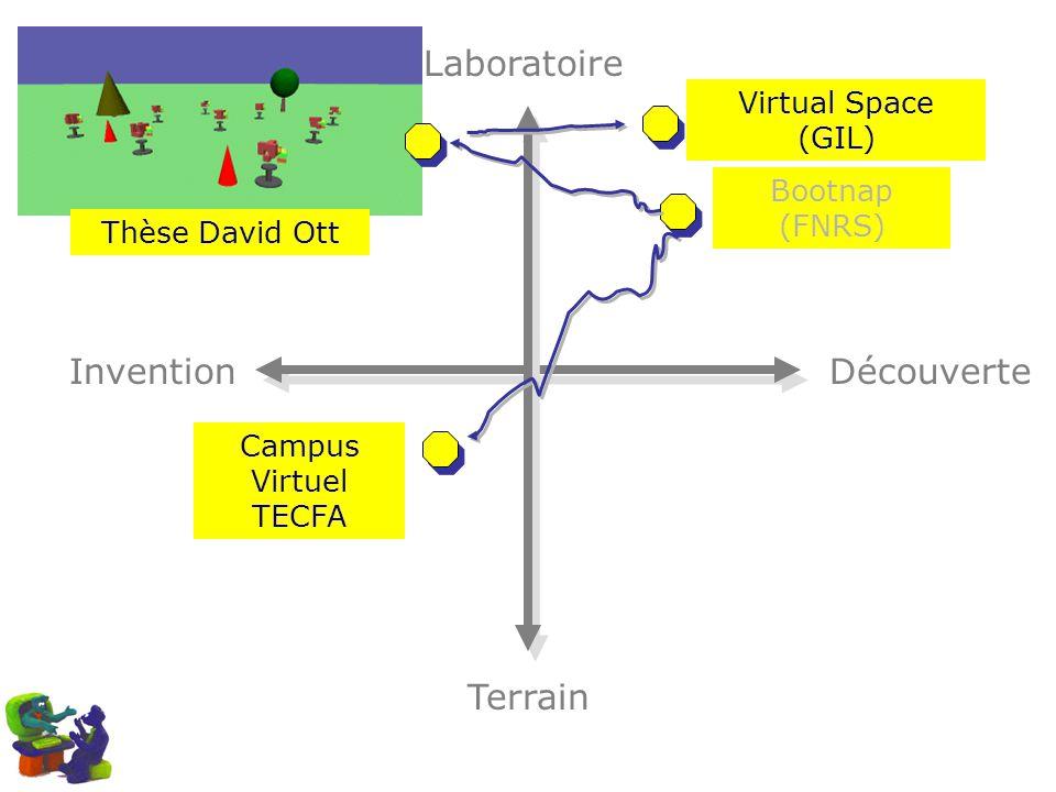 Laboratoire Invention Découverte Terrain Virtual Space (GIL)