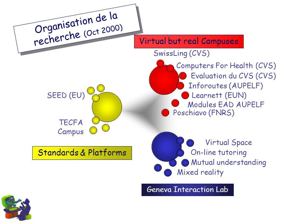 Organisation de la recherche (Oct 2000)