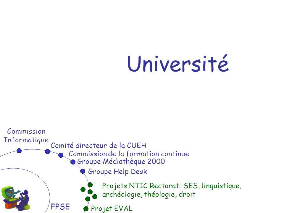 Université FPSE Commission Informatique Comité directeur de la CUEH