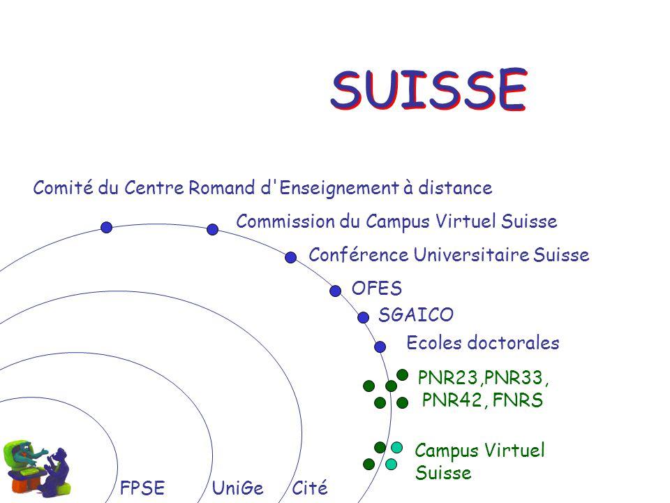 SUISSE Comité du Centre Romand d Enseignement à distance