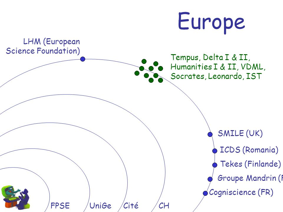 Europe LHM (European Science Foundation)