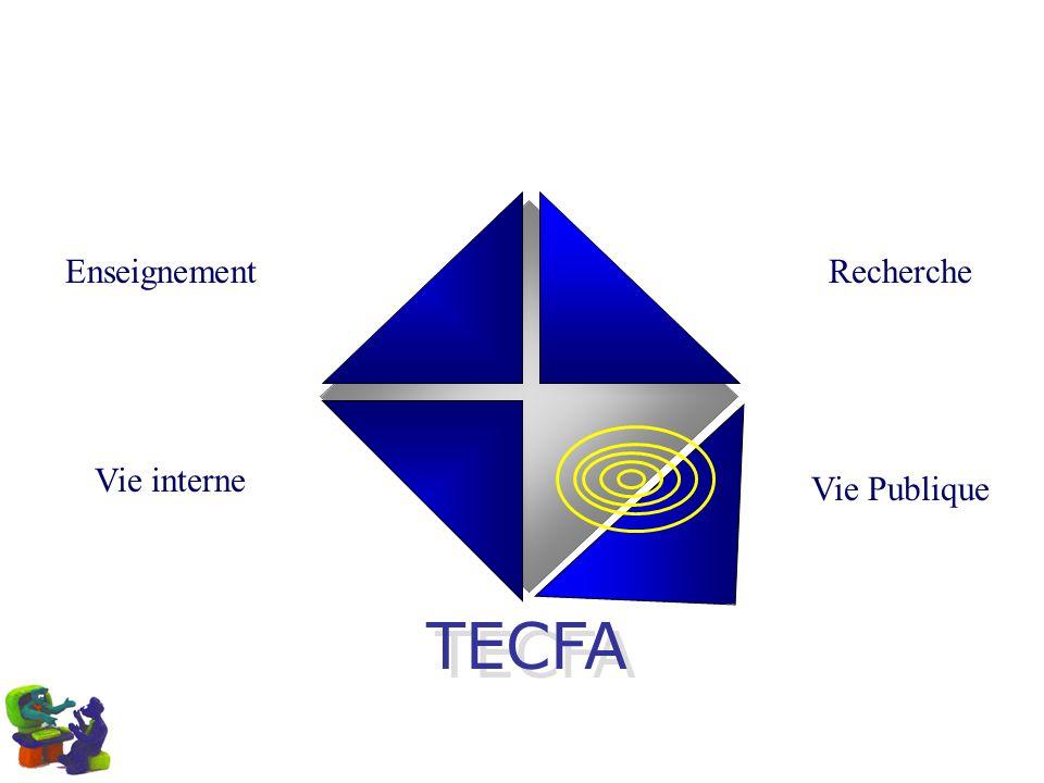 Enseignement Recherche Vie interne Vie Publique TECFA