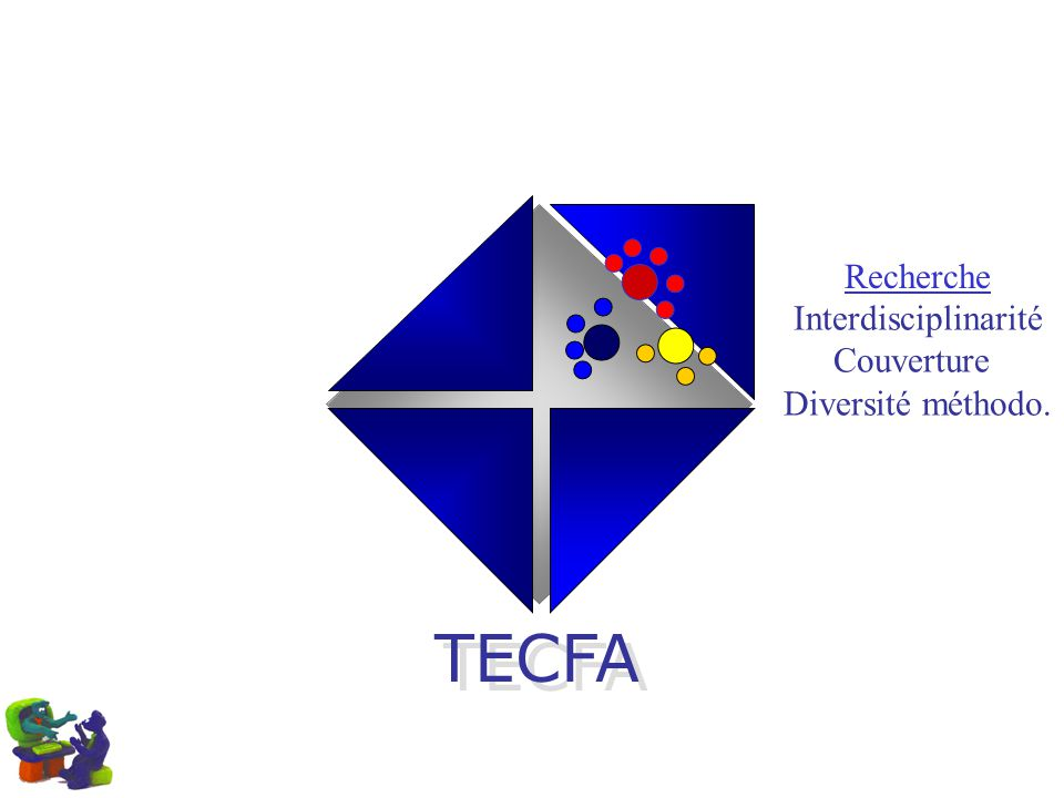Recherche Interdisciplinarité Couverture Diversité méthodo. TECFA