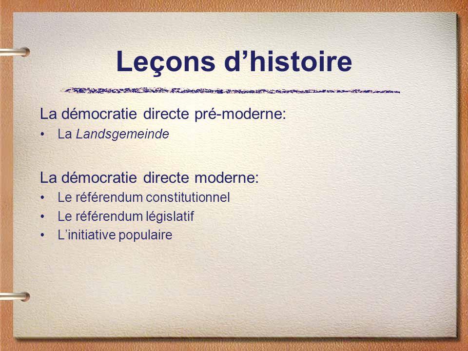 Leçons d'histoire La démocratie directe pré-moderne: