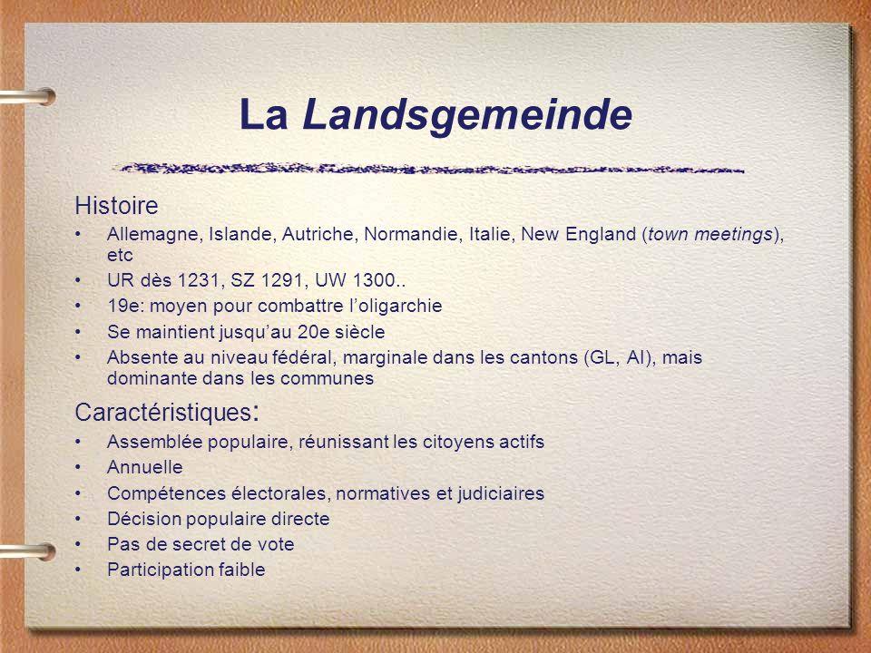 La Landsgemeinde Histoire Caractéristiques: