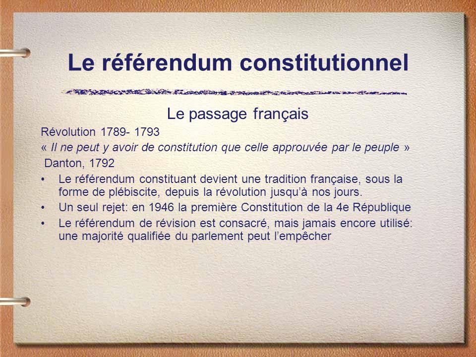 Le référendum constitutionnel