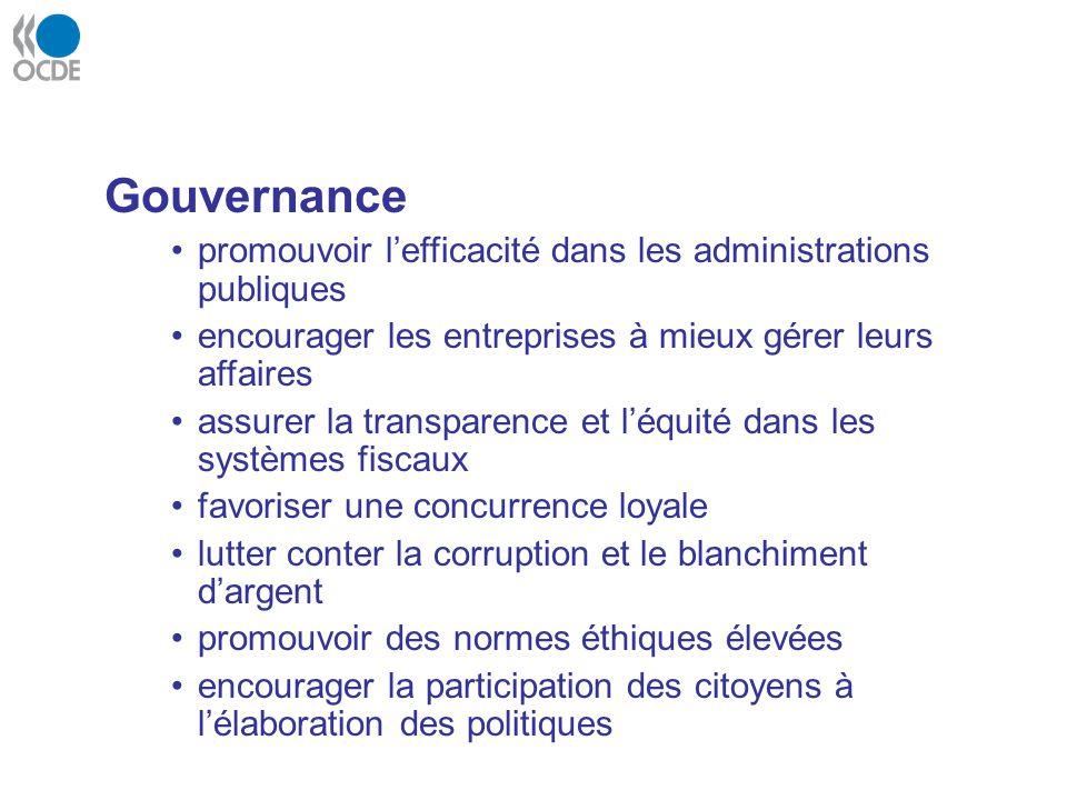 Gouvernance promouvoir l'efficacité dans les administrations publiques