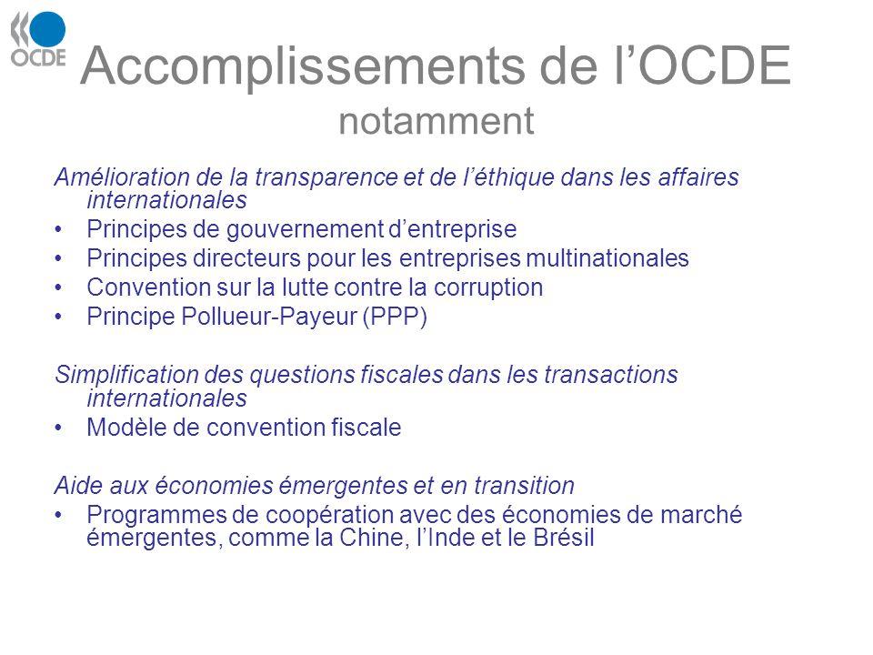 Accomplissements de l'OCDE notamment