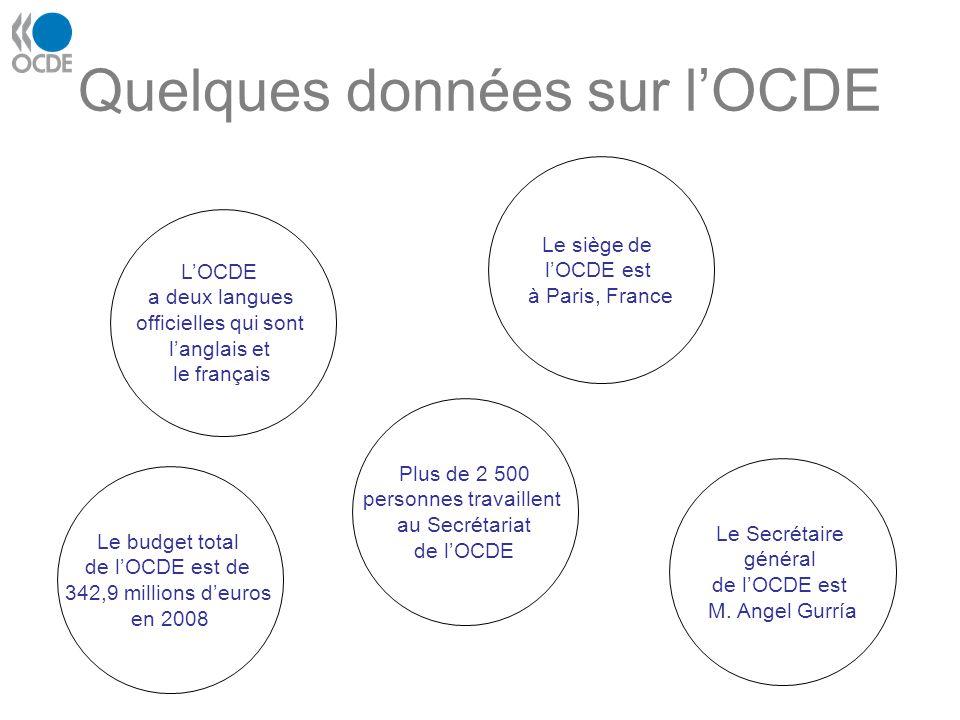 Quelques données sur l'OCDE