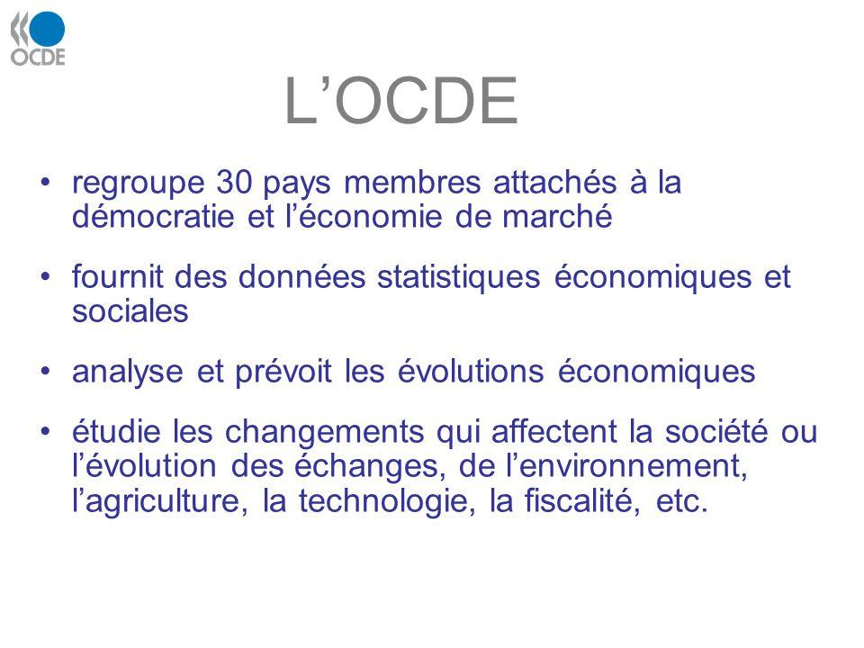 L'OCDE regroupe 30 pays membres attachés à la démocratie et l'économie de marché. fournit des données statistiques économiques et sociales.