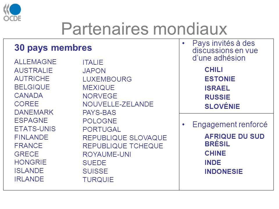 Partenaires mondiaux 30 pays membres