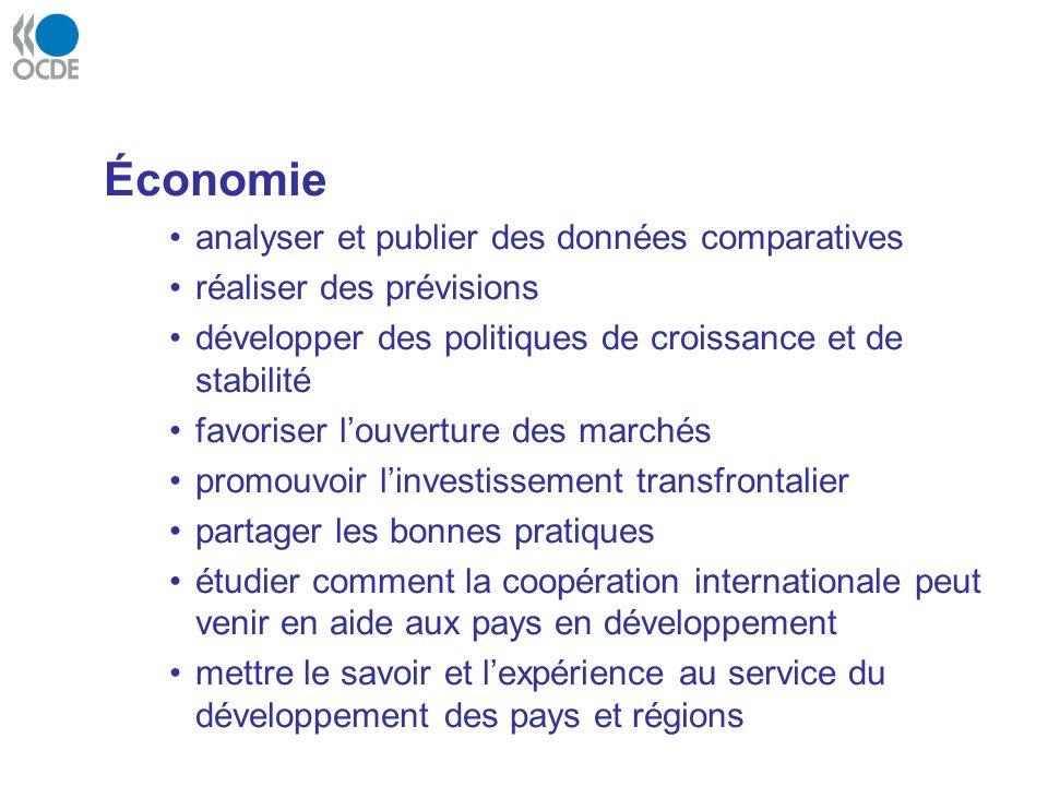 Économie analyser et publier des données comparatives