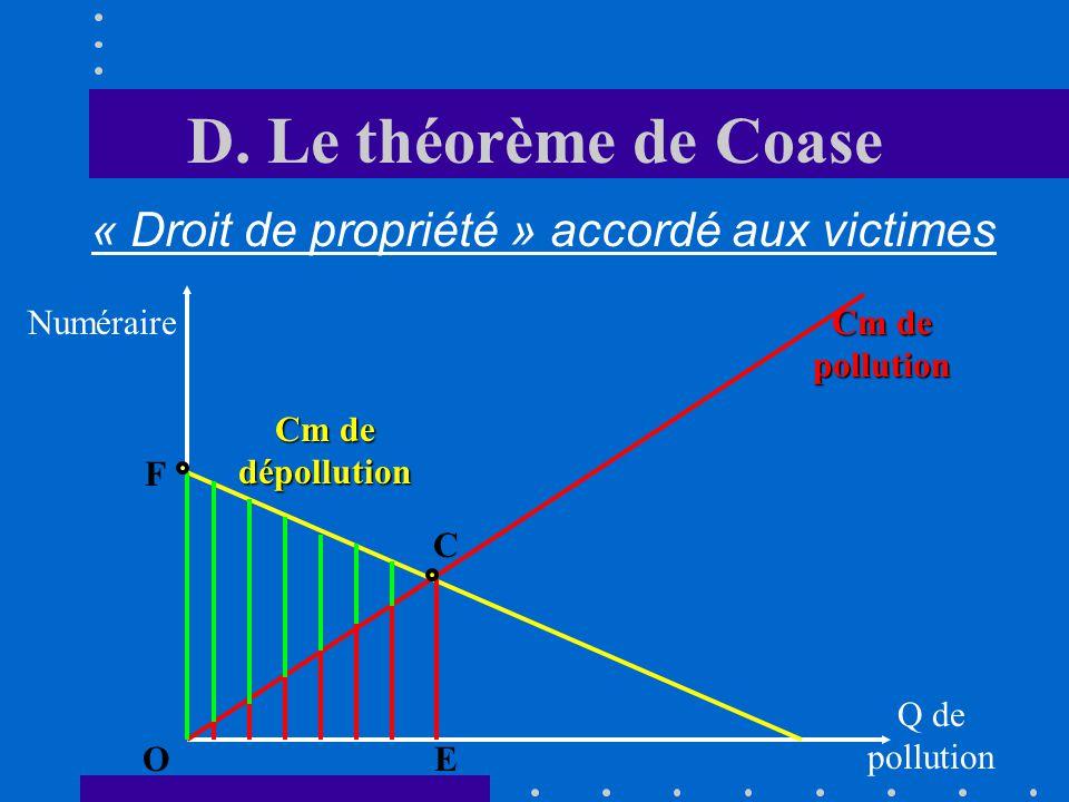 D. Le théorème de Coase « Droit de propriété » accordé aux victimes