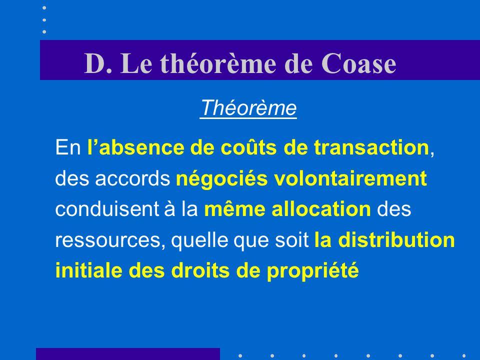 D. Le théorème de Coase Théorème