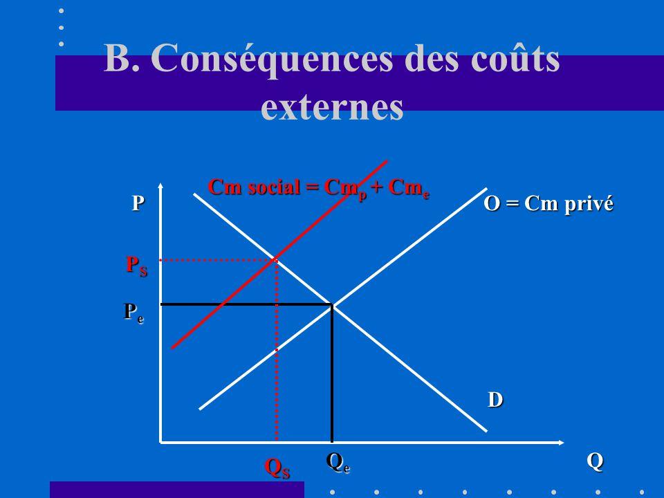 B. Conséquences des coûts externes