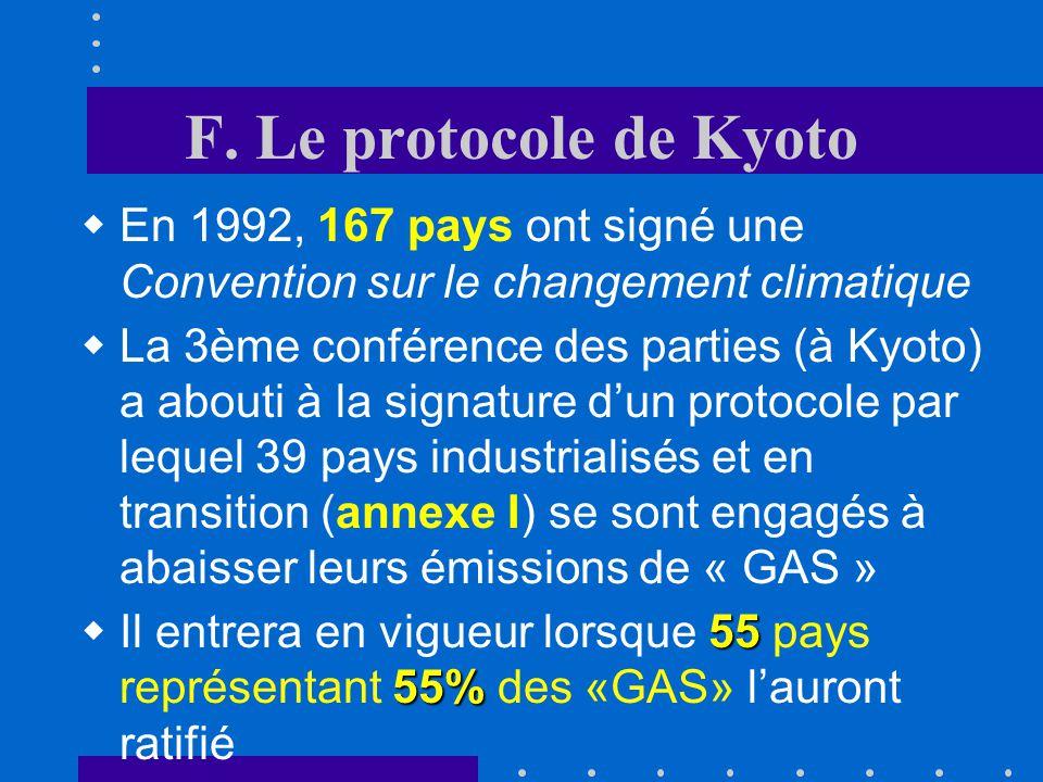 F. Le protocole de Kyoto En 1992, 167 pays ont signé une Convention sur le changement climatique.