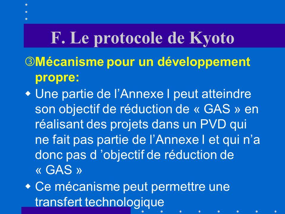 F. Le protocole de Kyoto Mécanisme pour un développement propre: