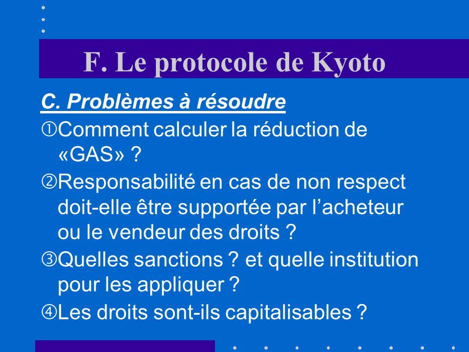 F. Le protocole de Kyoto C. Problèmes à résoudre