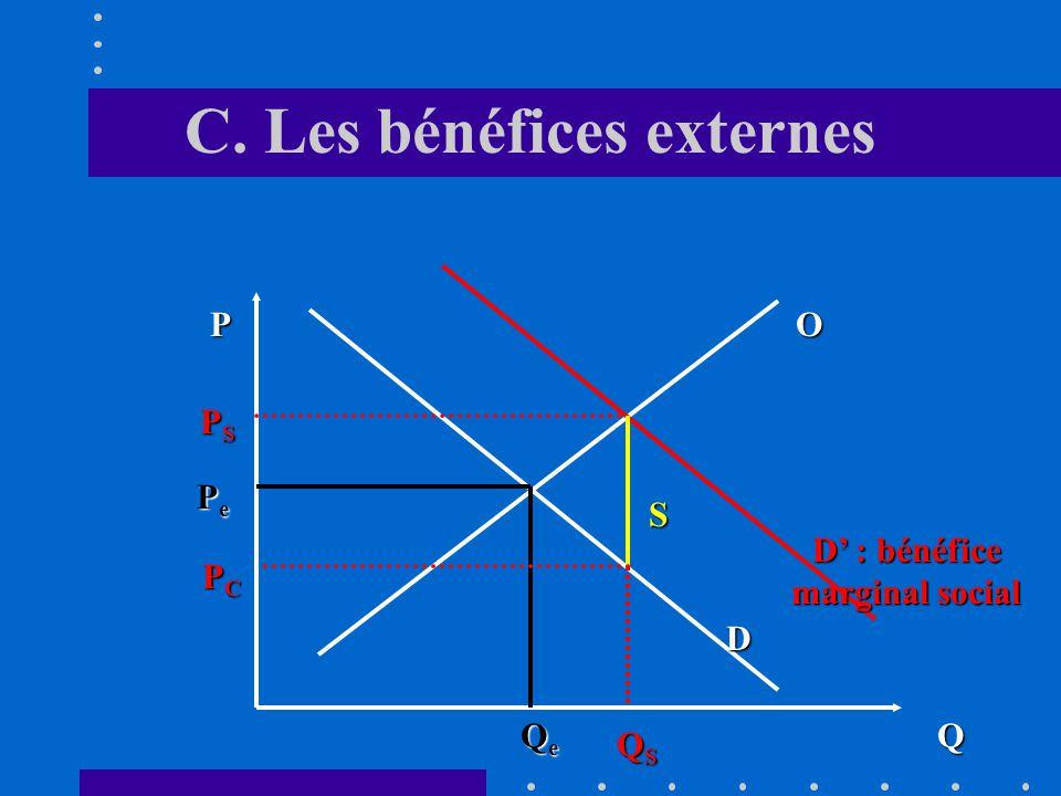 C. Les bénéfices externes