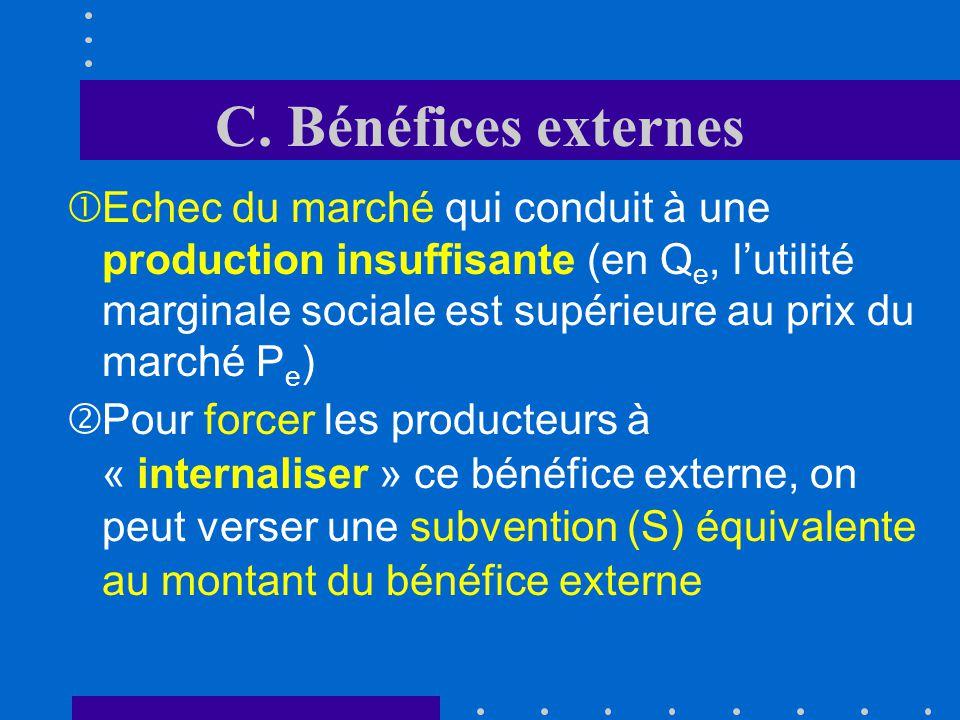 C. Bénéfices externes