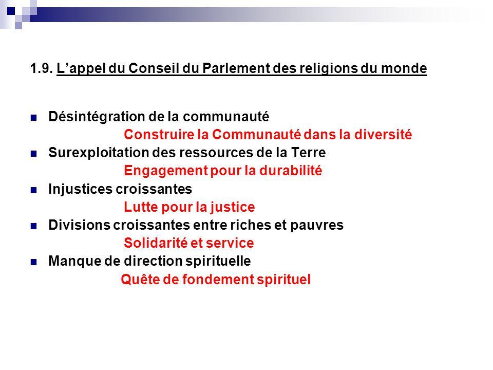1.9. L'appel du Conseil du Parlement des religions du monde