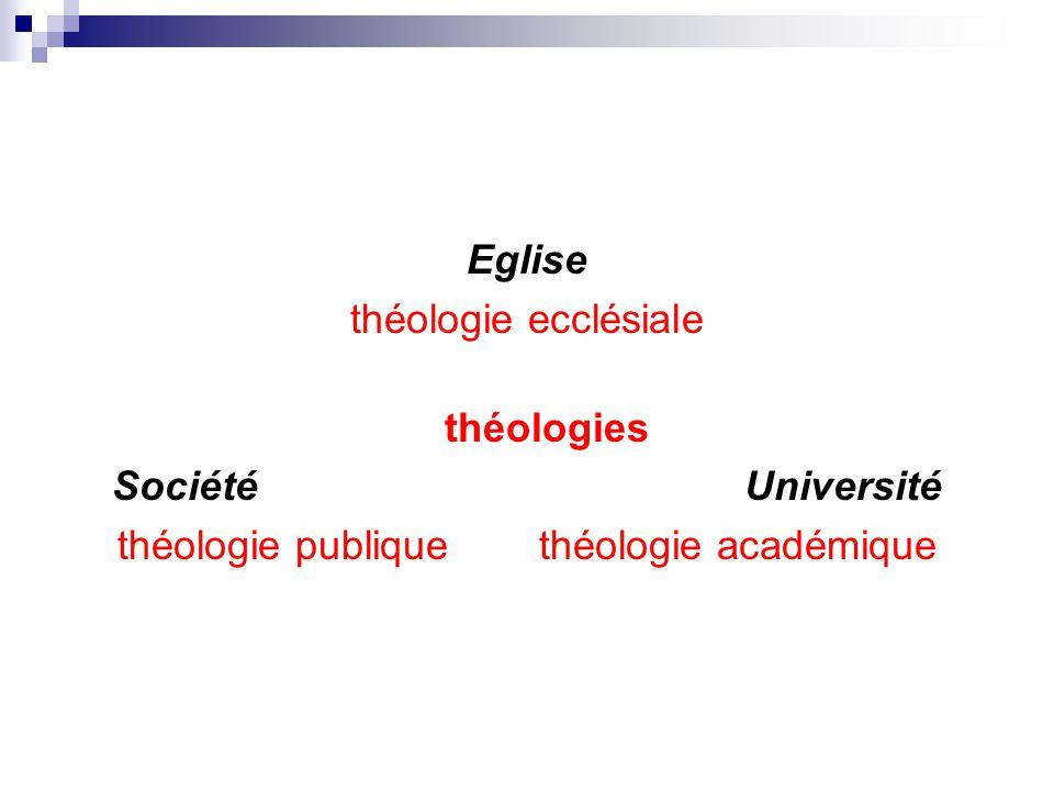 théologie publique théologie académique