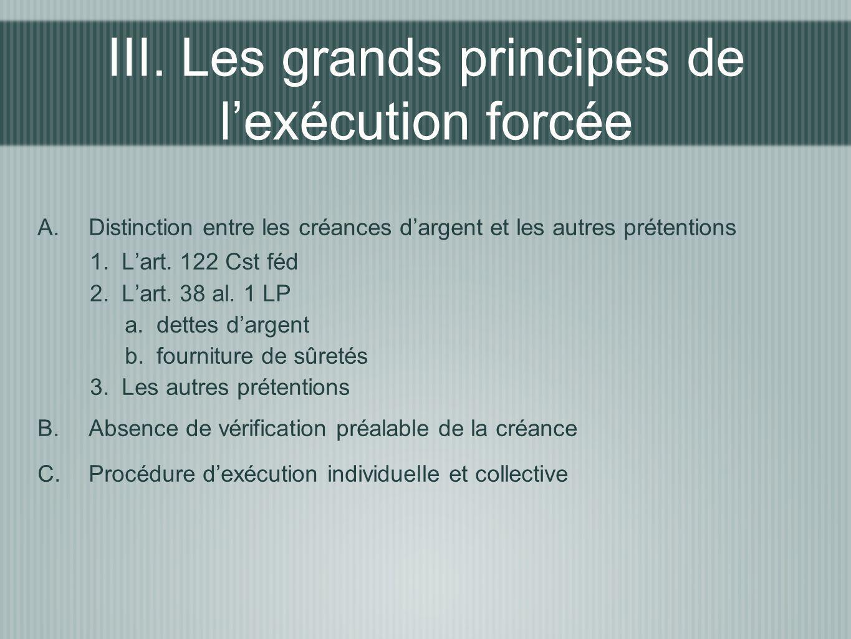 III. Les grands principes de l'exécution forcée