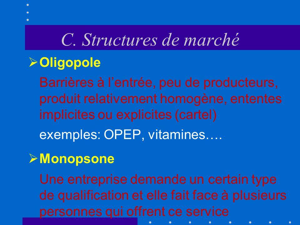 C. Structures de marché Oligopole