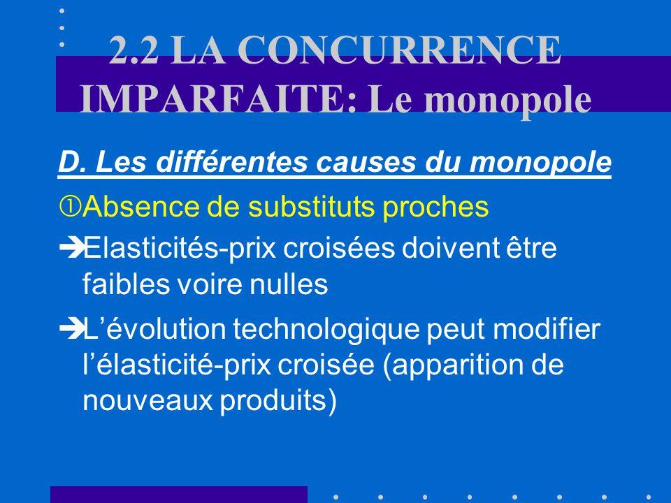 2.2 LA CONCURRENCE IMPARFAITE: Le monopole
