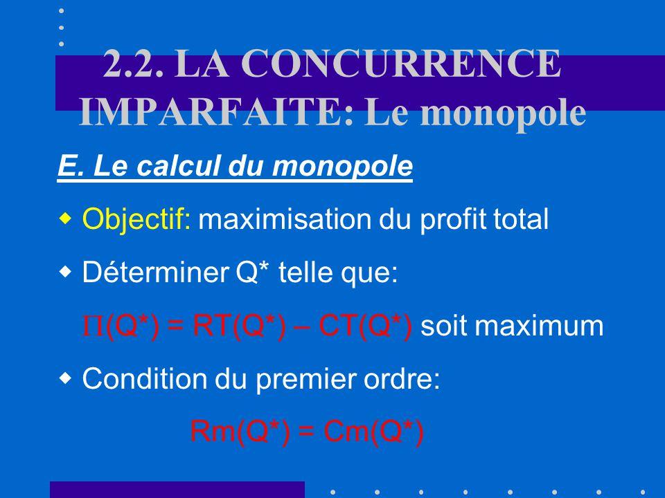 2.2. LA CONCURRENCE IMPARFAITE: Le monopole