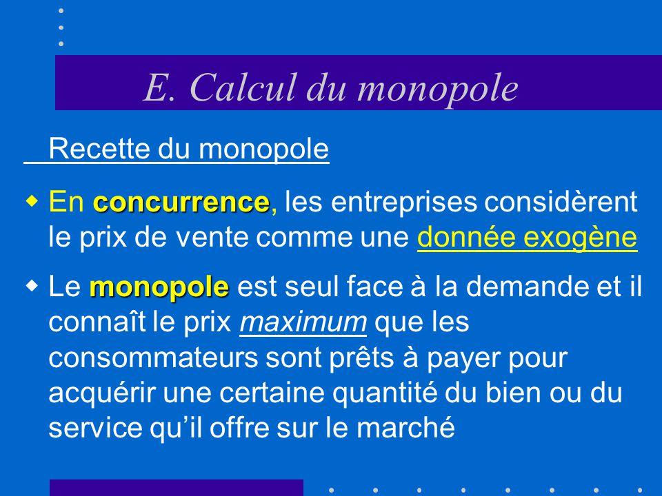 E. Calcul du monopole Recette du monopole