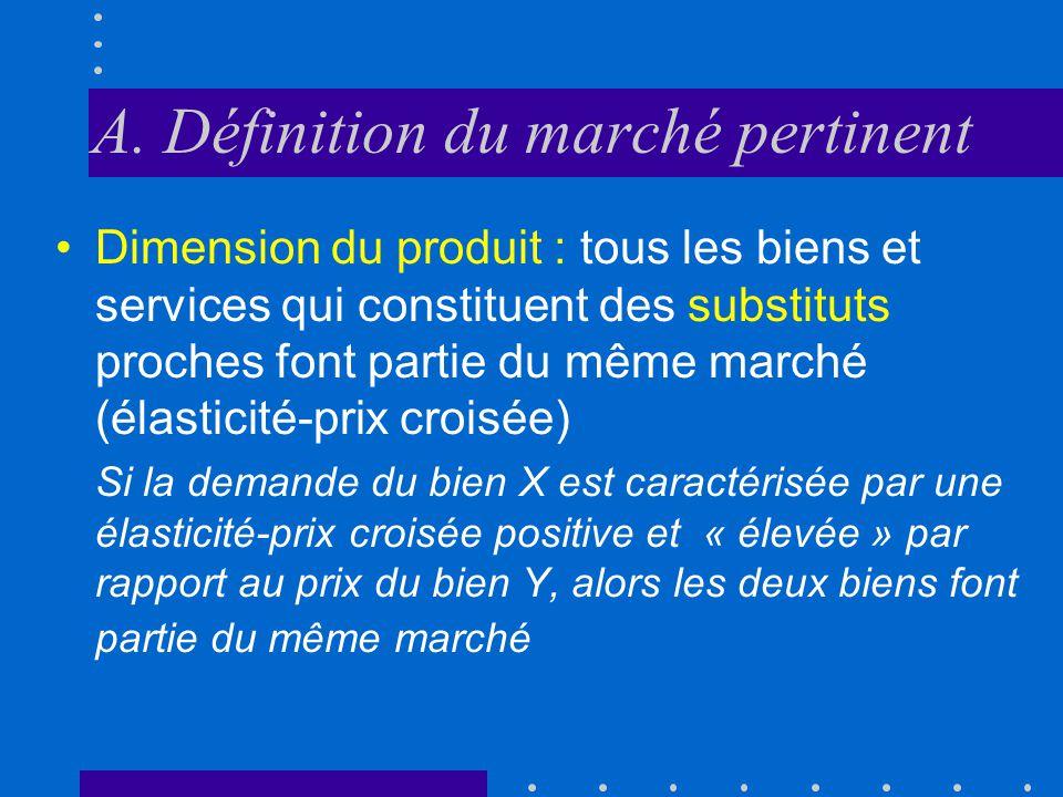 A. Définition du marché pertinent