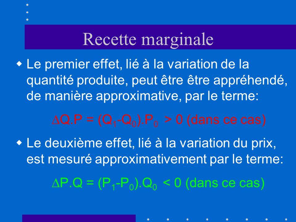 Recette marginale Le premier effet, lié à la variation de la quantité produite, peut être être appréhendé, de manière approximative, par le terme: