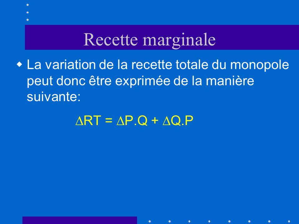 Recette marginale La variation de la recette totale du monopole peut donc être exprimée de la manière suivante: