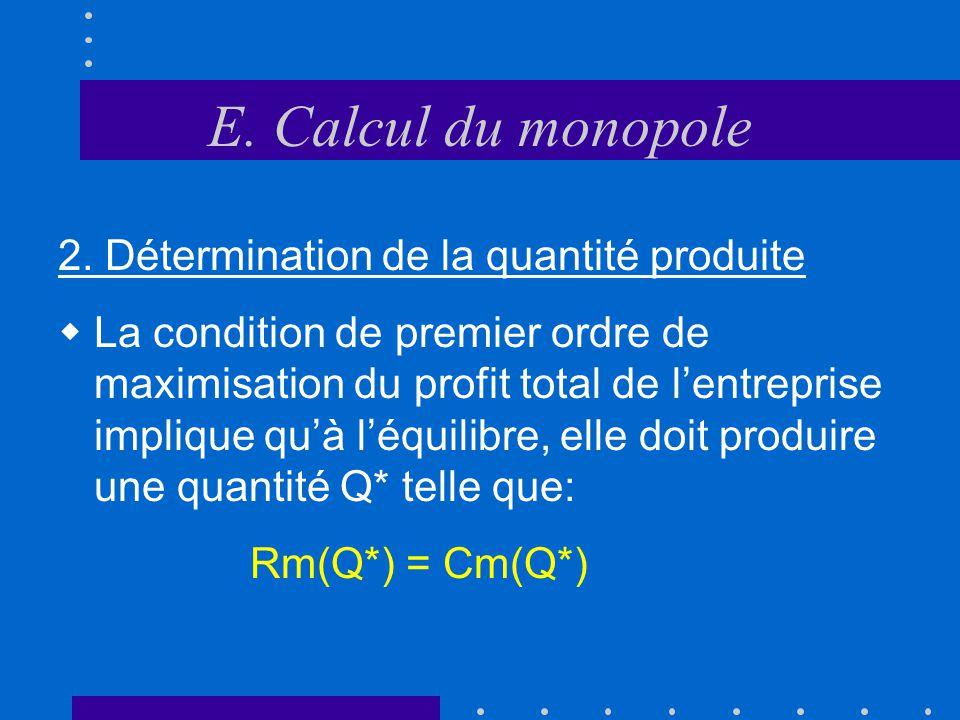 E. Calcul du monopole 2. Détermination de la quantité produite