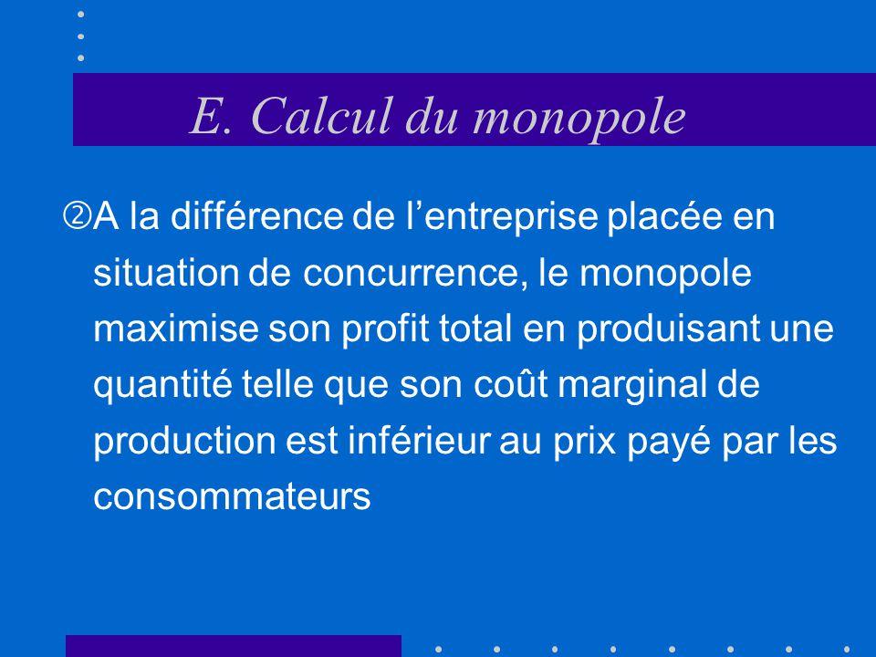 E. Calcul du monopole