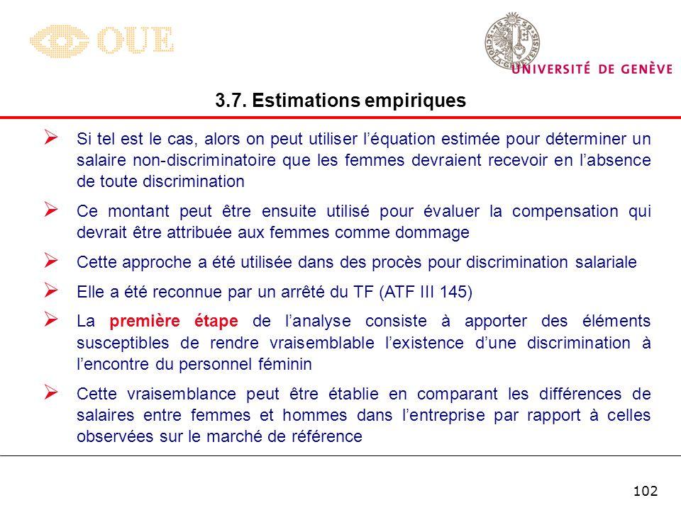3.7. Estimations empiriques