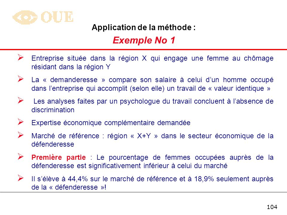 Application de la méthode :